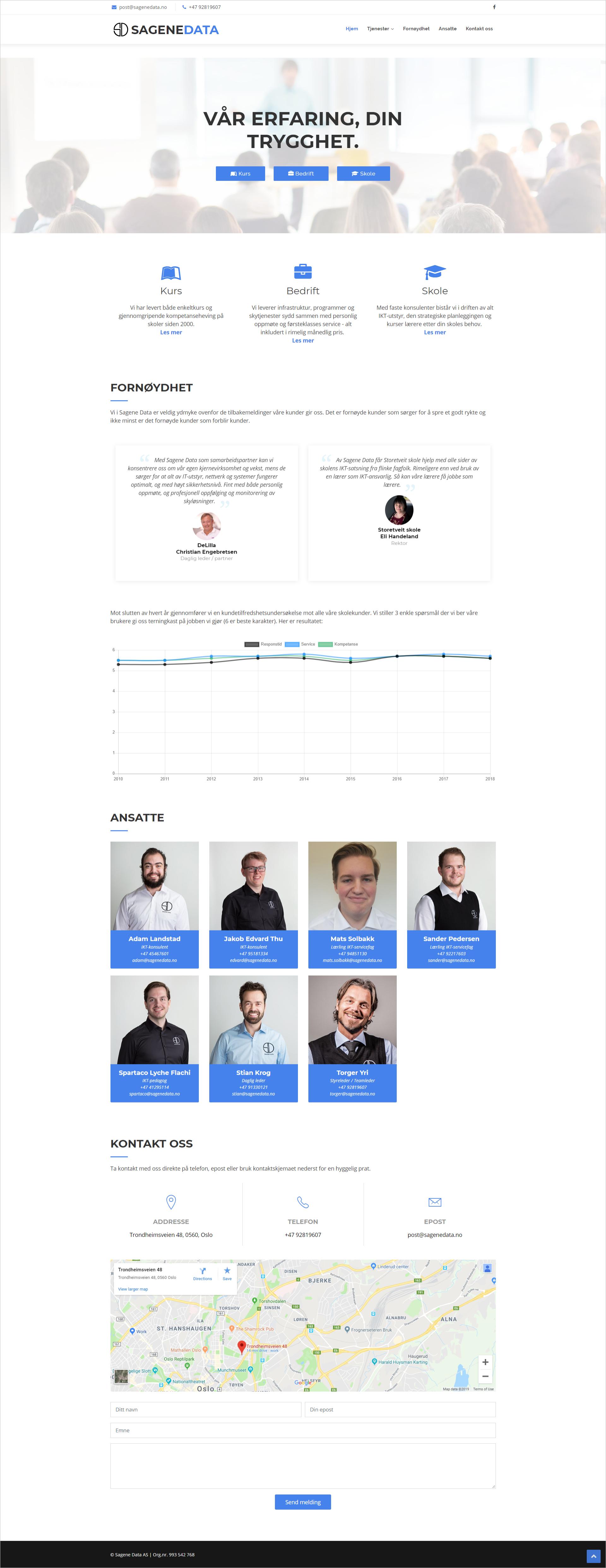 Sagene Data Webside
